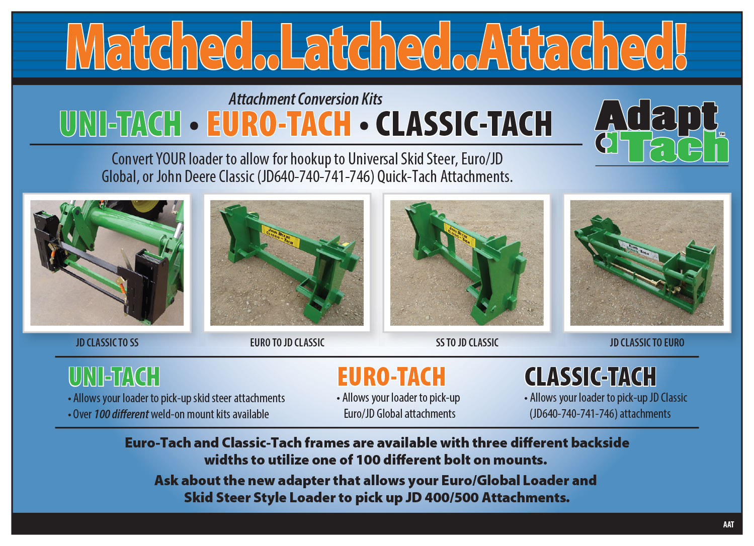 Adapt-a-Tach Universal Tractor / Loader Quick Attach Adapter