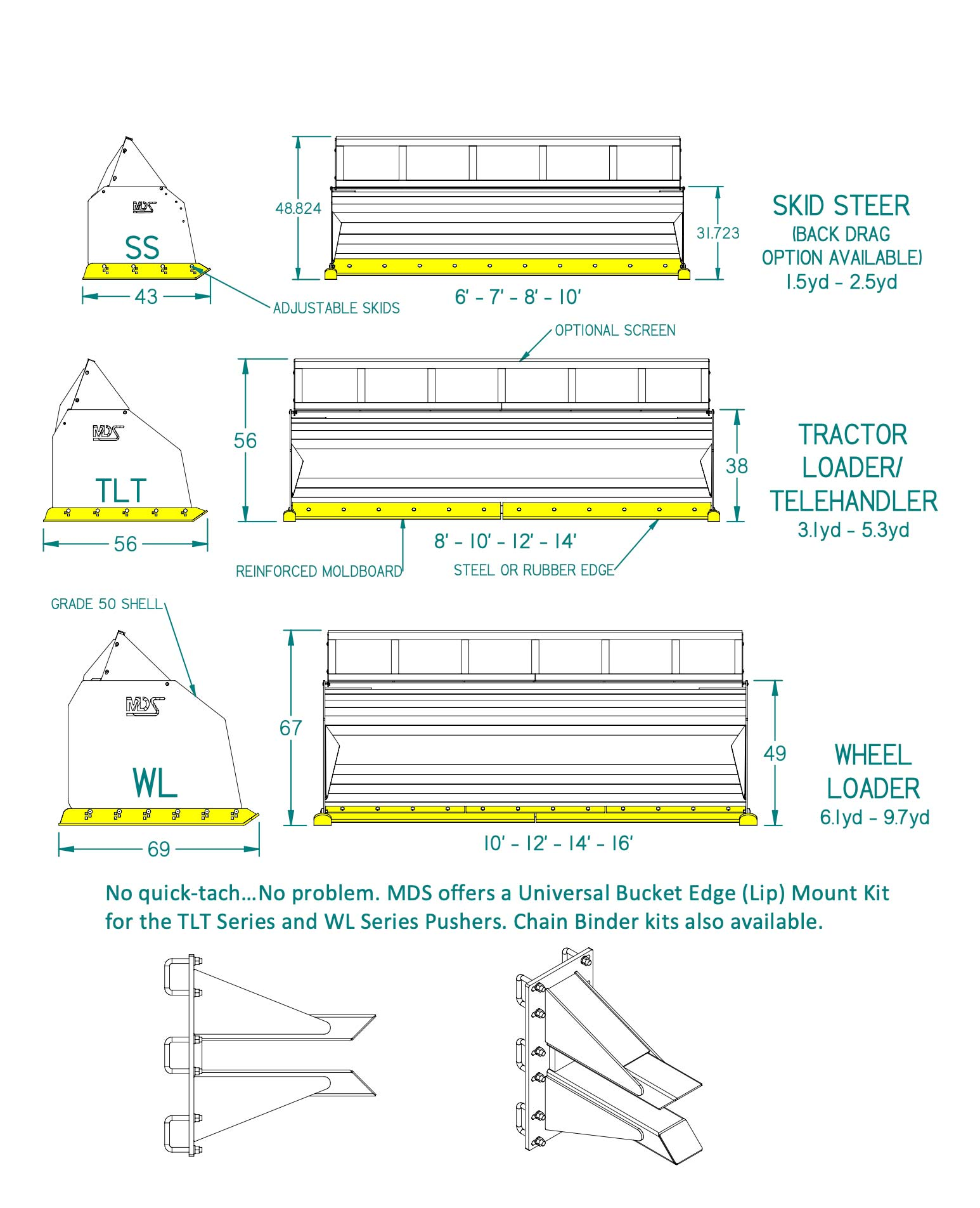 Pusher spec sheet